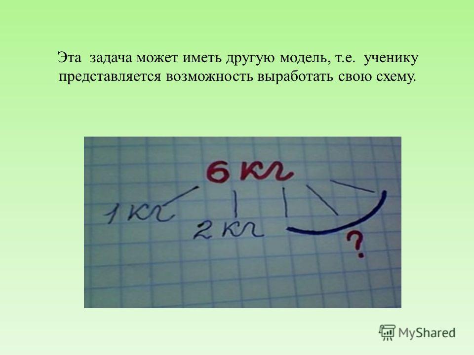 Эта задача может иметь другую модель, т.е. ученику представляется возможность выработать свою схему.