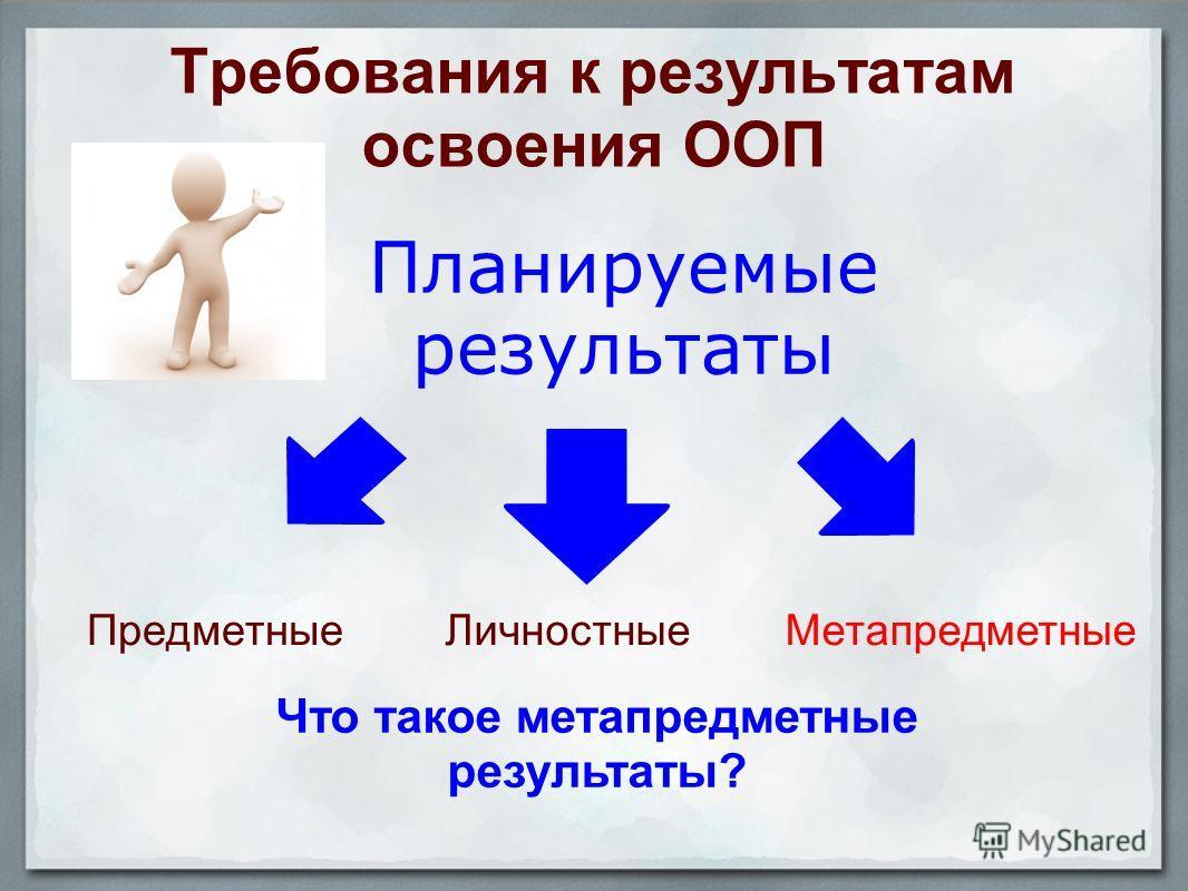 Требования к результатам освоения ООП Планируемые результаты Предметные ЛичностныеМетапредметные Что такое метапредметные результаты?