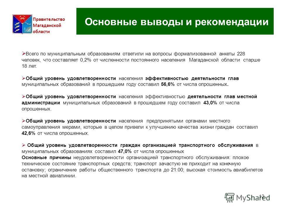 12 Основные выводы и рекомендации Правительство Магаданской области Всего по муниципальным образованиям ответили на вопросы формализованной анкеты 228 человек, что составляет 0,2% от численности постоянного населения Магаданской области старше 18 лет