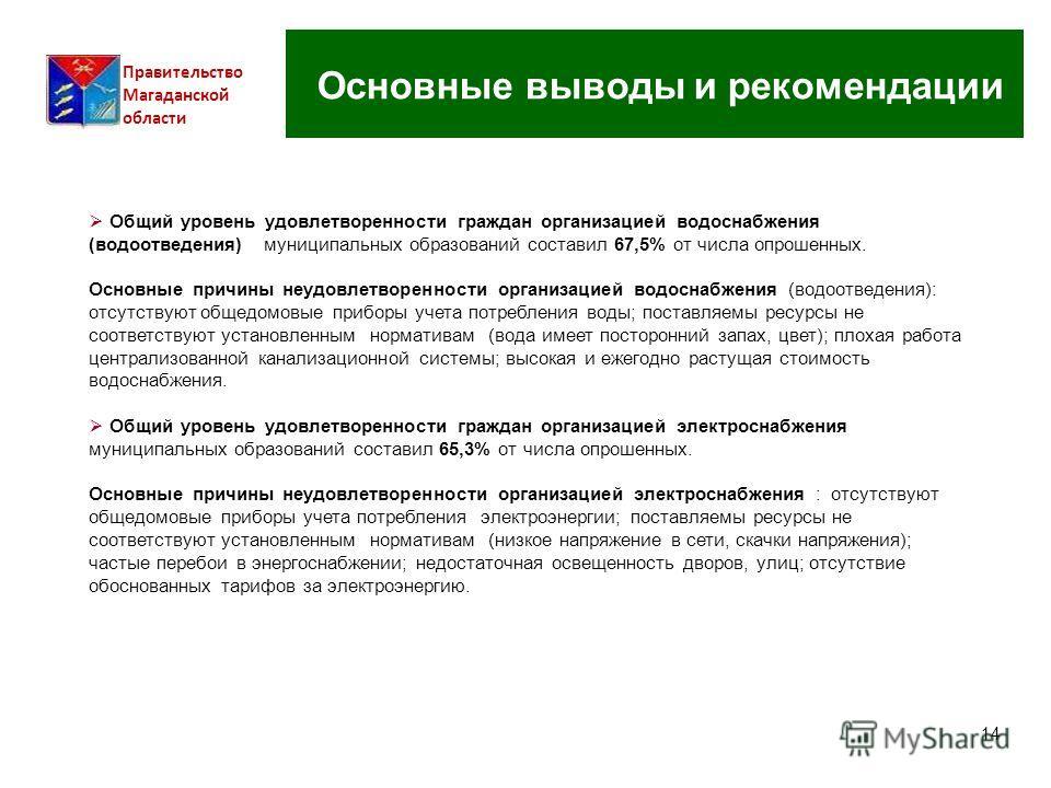 14 Правительство Магаданской области Основные выводы и рекомендации Общий уровень удовлетворенности граждан организацией водоснабжения (водоотведения) муниципальных образований составил 67,5% от числа опрошенных. Основные причины неудовлетворенности