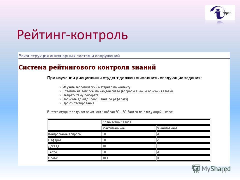 Рейтинг-контроль 19
