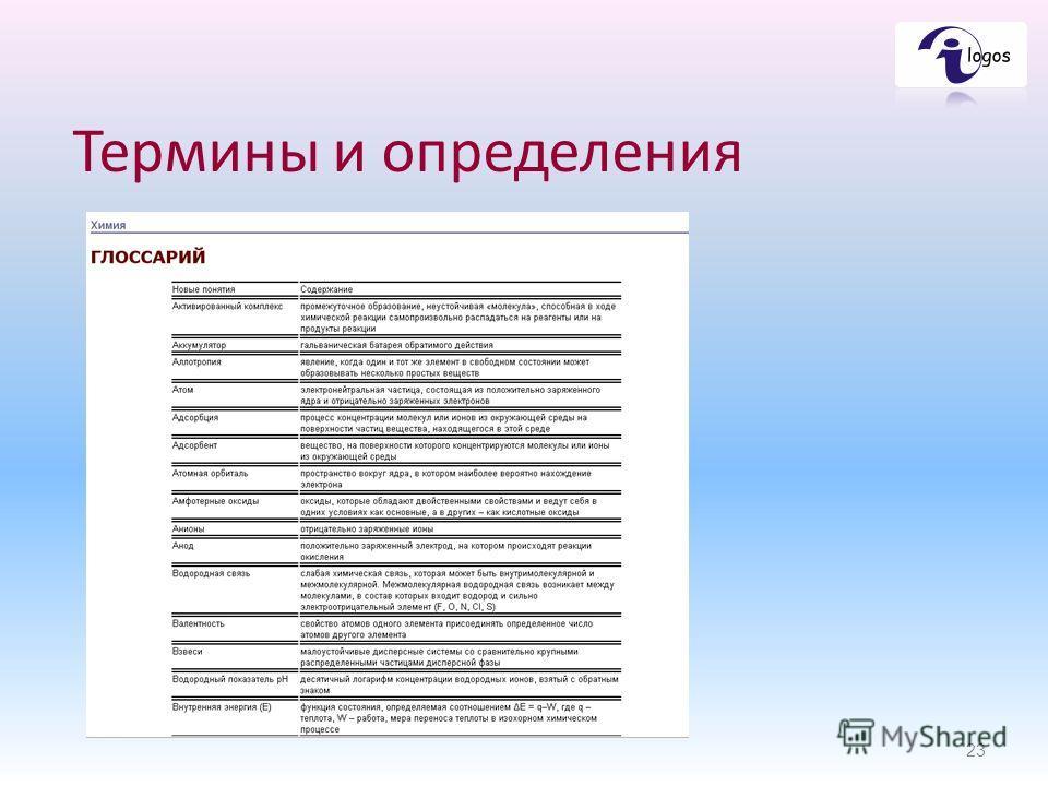 Термины и определения 23