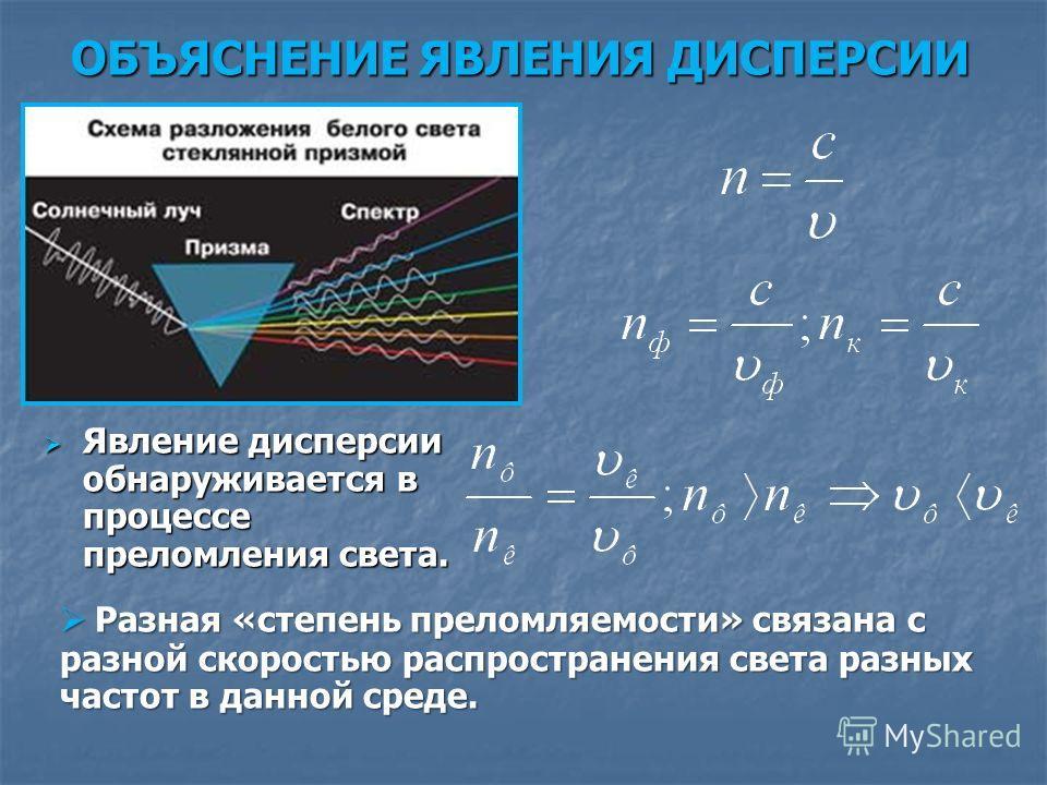 ОБЪЯСНЕНИЕ ЯВЛЕНИЯ ДИСПЕРСИИ Явление дисперсии обнаруживается в процессе преломления света. Явление дисперсии обнаруживается в процессе преломления света. Разная «степень преломляемости» связана с разной скоростью распространения света разных частот