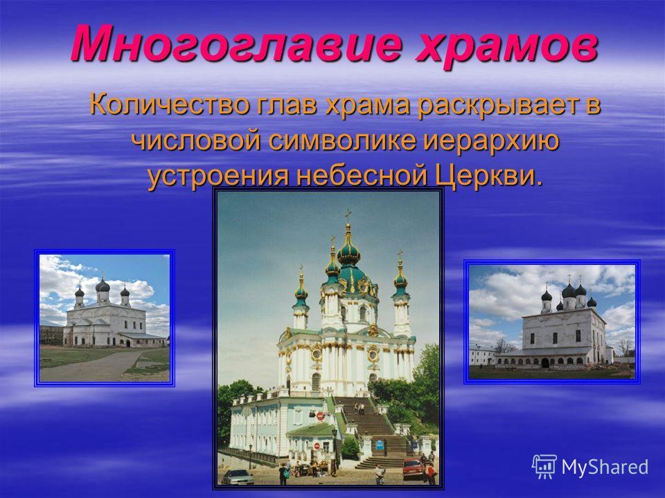 Многоглавие храмов Количество глав храма раскрывает в числовой символике иерархию устроения небесной Церкви. Количество глав храма раскрывает в числовой символике иерархию устроения небесной Церкви.