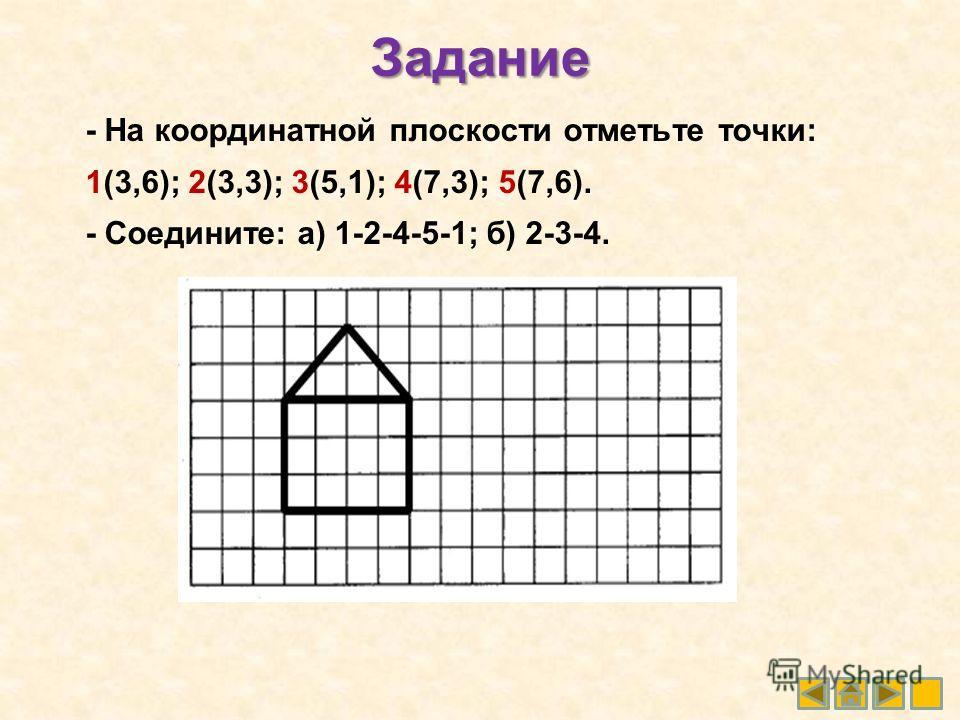 Задание - На координатной плоскости отметьте точки: 1(3,6); 2(3,3); 3(5,1); 4(7,3); 5(7,6). - Соедините: а) 1-2-4-5-1; б) 2-3-4.