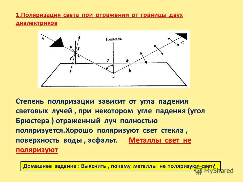 1. Поляризация света при отражении от границы двух диэлектриков Степень поляризации зависит от угла падения световых лучей, при некотором угле падения (угол Брюстера ) отраженный луч полностью поляризуется.Хорошо поляризуют свет стекла, поверхность в