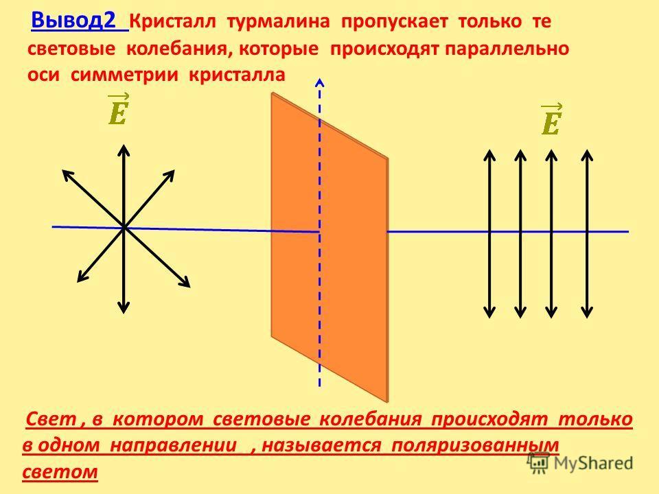 Вывод 2 Кристалл турмалина пропускает только те световые колебания, которые происходят параллельно оси симметрии кристалла Свет, в котором световые колебания происходят только в одном направлении, называется поляризованным светом
