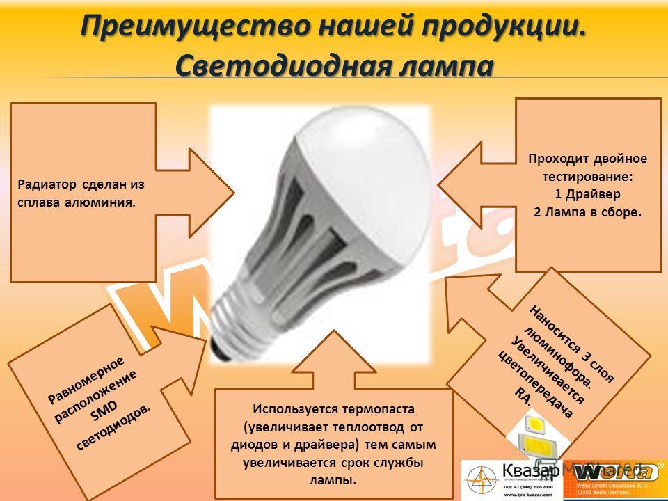 Преимущество нашей продукции. Светодиодная лампа Радиатор сделан из сплава алюминия. Равномерное расположение SMD светодиодов. Используется термопаста (увеличивает теплоотвод от диодов и драйвера) тем самым увеличивается срок службы лампы. Проходит д