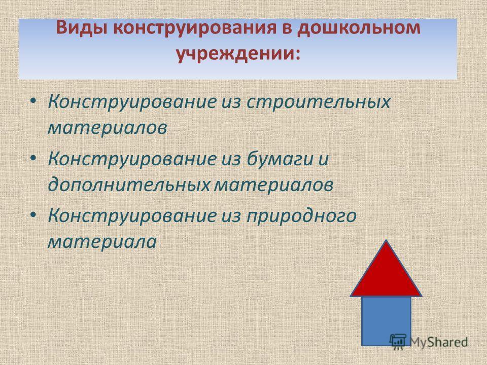 Виды конструирования в дошкольном учреждении: Конструирование из строительных материалов Конструирование из бумаги и дополнительных материалов Конструирование из природного материала