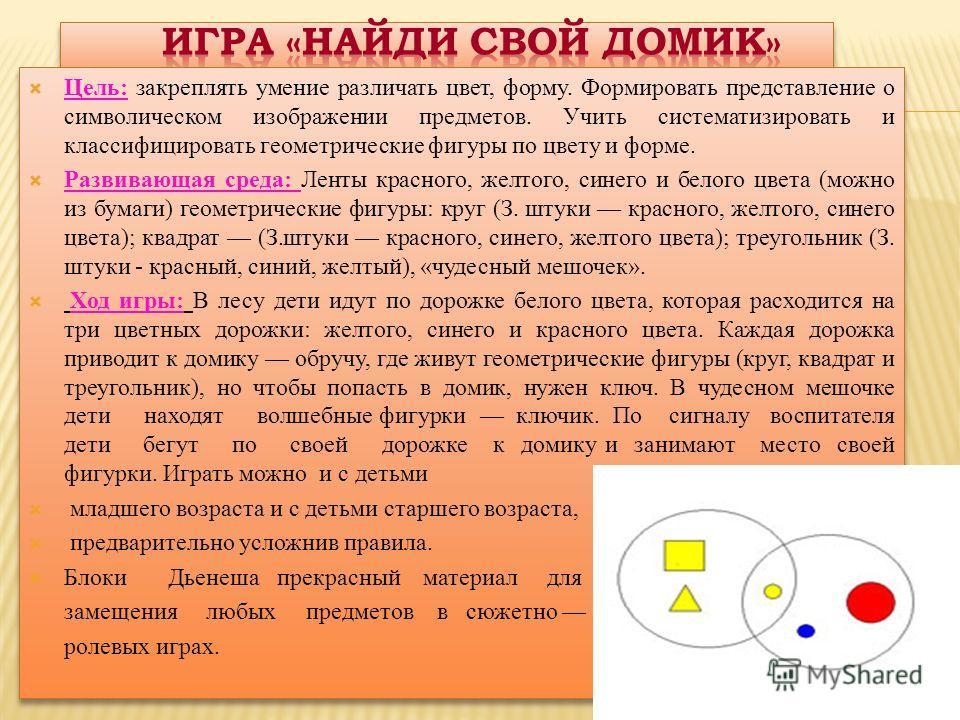 Цель: закреплять умение различать цвет, форму. Формировать представление о символическом изображении предметов. Учить систематизировать и классифицировать геометрические фигуры по цвету и форме. Развивающая среда: Ленты красного, желтого, синего и бе