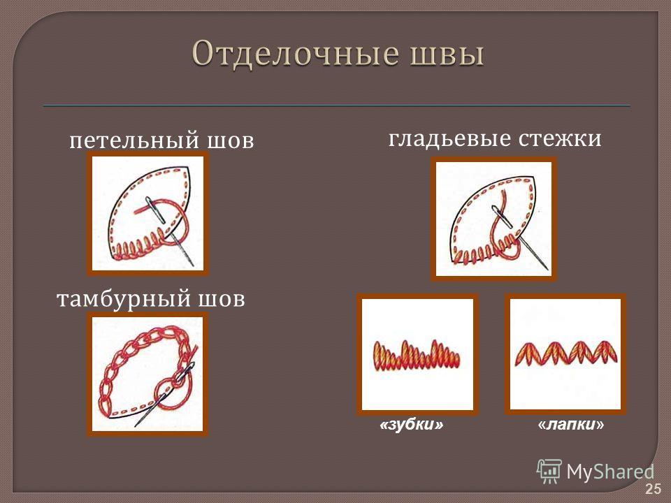 петельный шов гладьевые стежки 25 «зубки»«лапки» тамбурный шов
