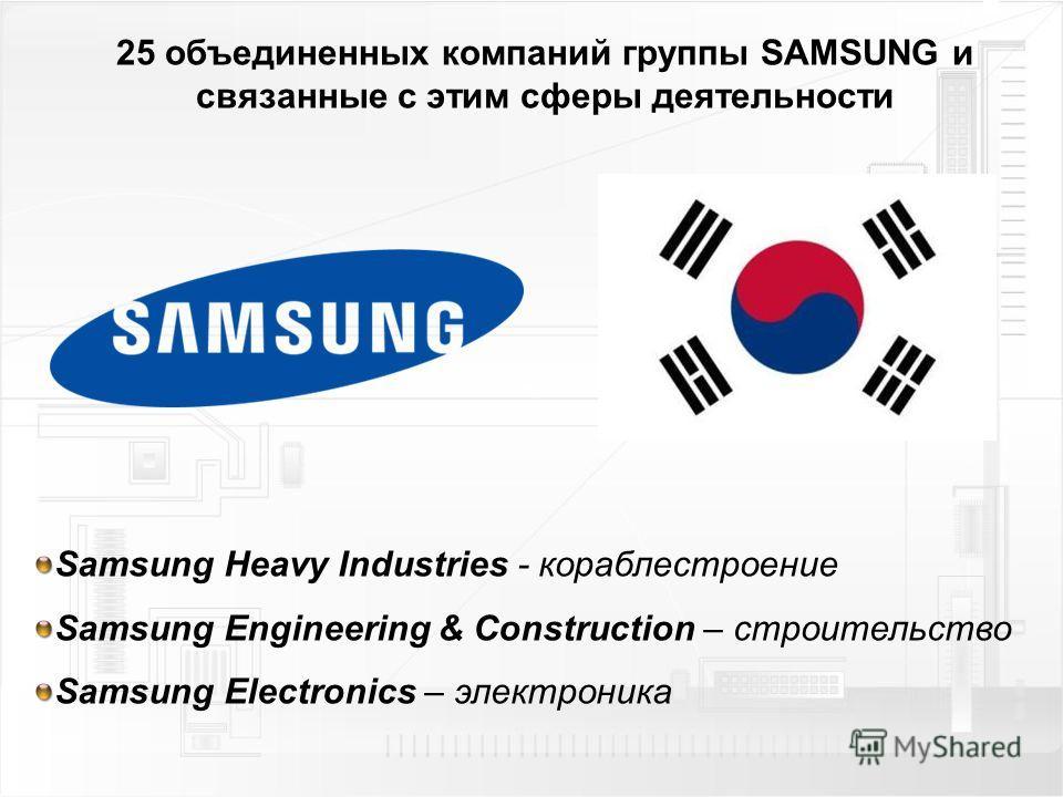 25 объединенных компаний группы SAMSUNG и связанные с этим сферы деятельности Samsung Heavy Industries - кораблестроение Samsung Engineering & Construction – строительство Samsung Electronics – электроника
