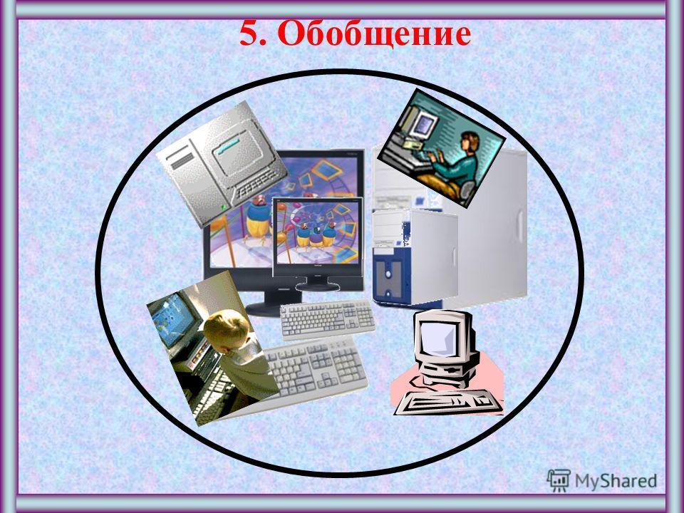 Формирование понятия Микрофон Монитор Web-камера Принтер Сканер Мышь Клавиатура Колонки Системный блок 1. Анализ 2. Синтез 3. Сравнение 4. Абстрагирование