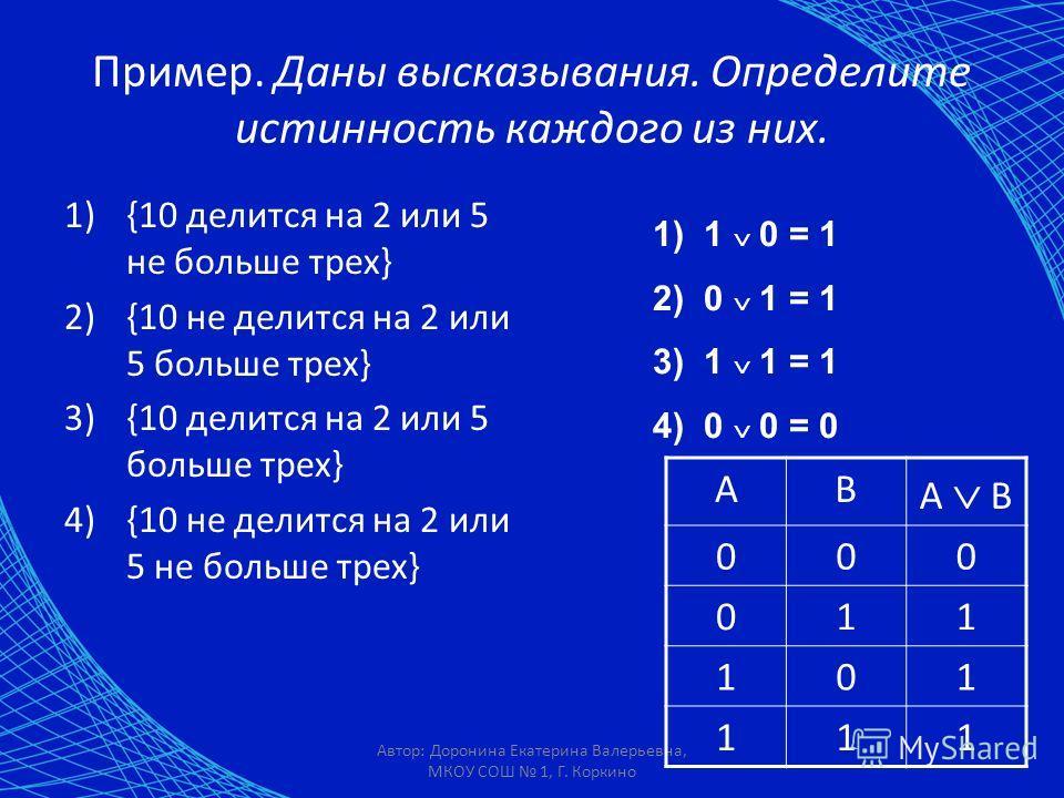 Автор: Доронина Екатерина Валерьевна, МКОУ СОШ 1, Г. Коркино Пример. Даны высказывания. Определите истинность каждого из них. 1){10 делится на 2 или 5 не больше трех} 2){10 не делится на 2 или 5 больше трех} 3){10 делится на 2 или 5 больше трех} 4){1