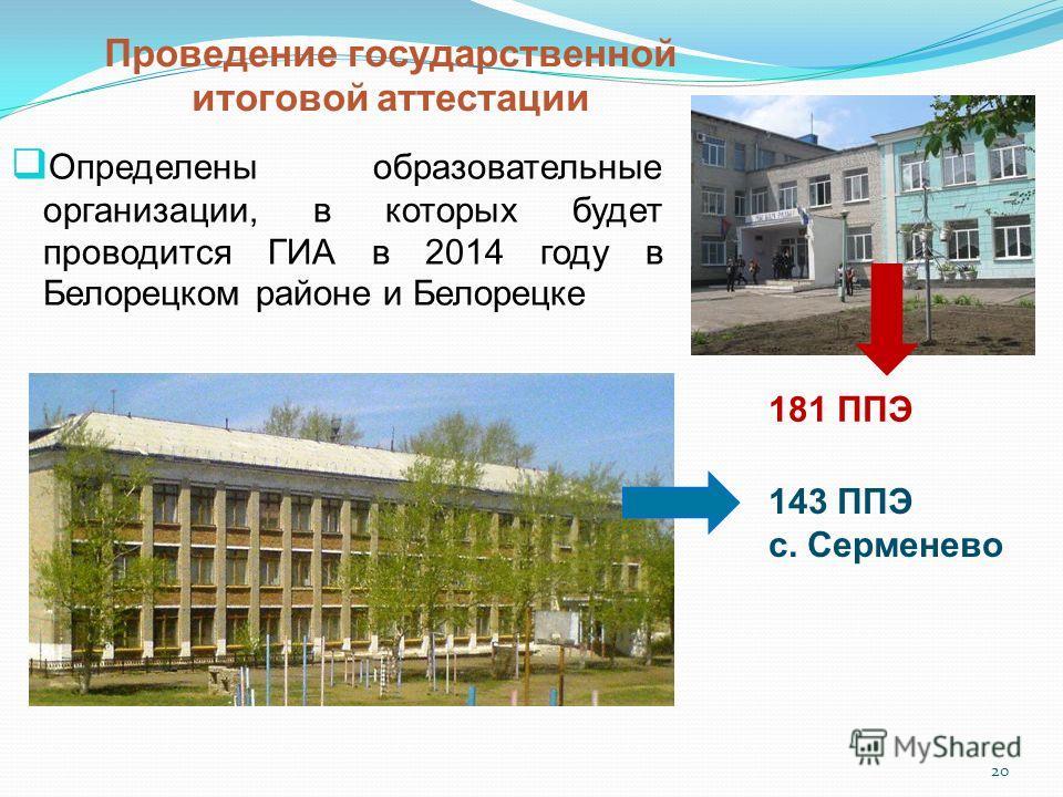Проведение государственной итоговой аттестации Определены образовательные организации, в которых будет проводится ГИА в 2014 году в Белорецком районе и Белорецке 20 181 ППЭ 143 ППЭ с. Серменево