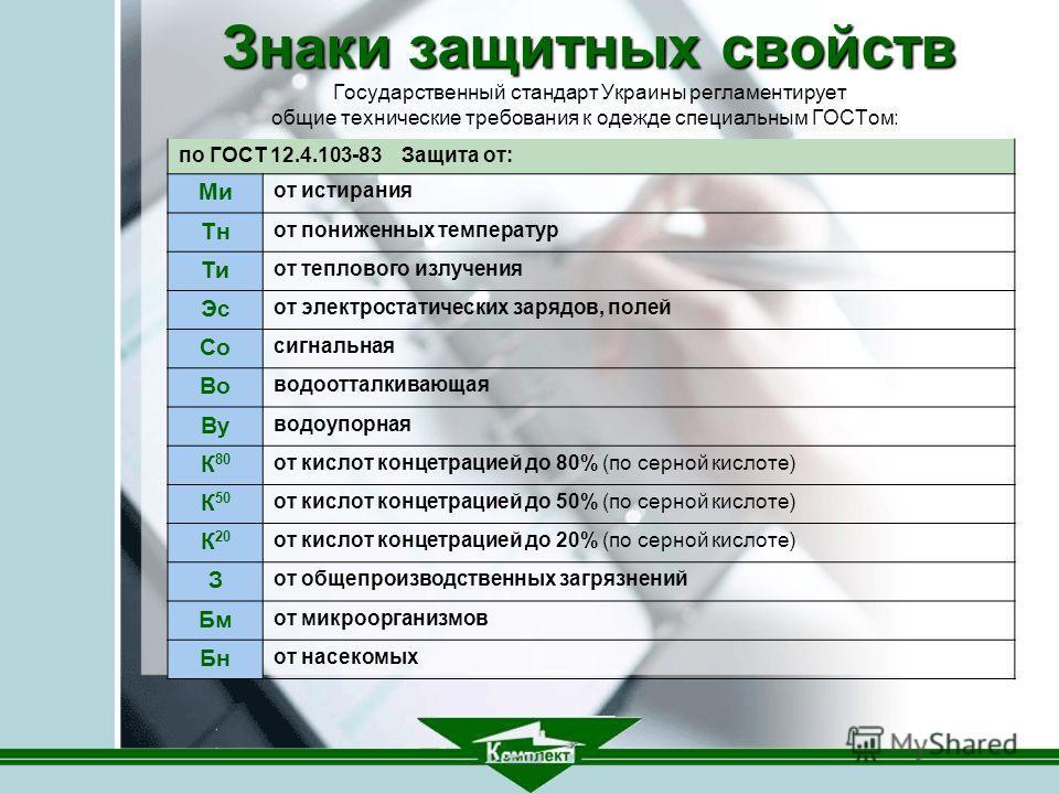 Знаки защитных свойств Знаки защитных свойств Государственный стандарт Украины регламентирует общие технические требования к одежде специальным ГОСТом: по ГОСТ 12.4.103-83 Защита от: Ми от истирания Тн от пониженных температур Ти от теплового излучен
