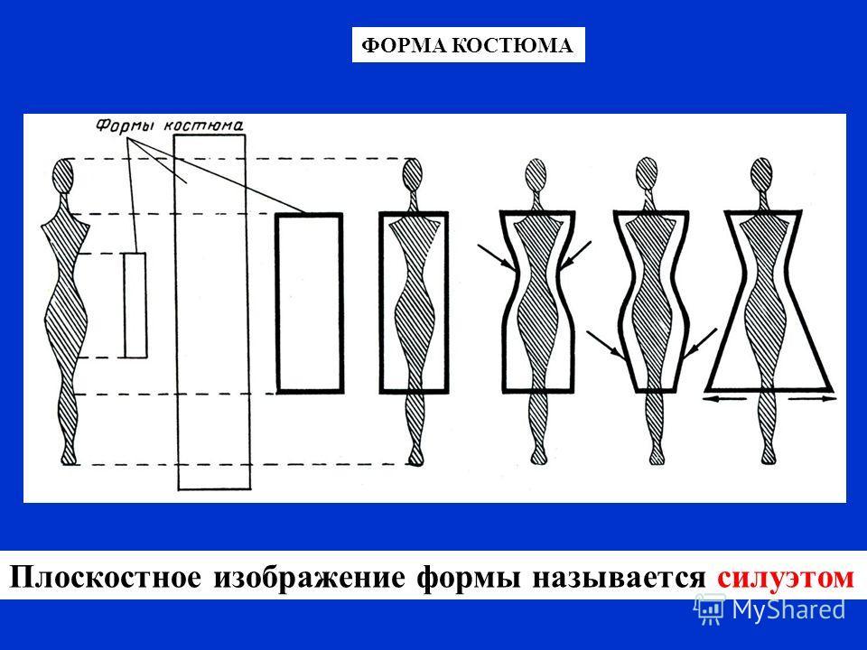 ФОРМА КОСТЮМА Плоскостное изображение формы называется силуэтом