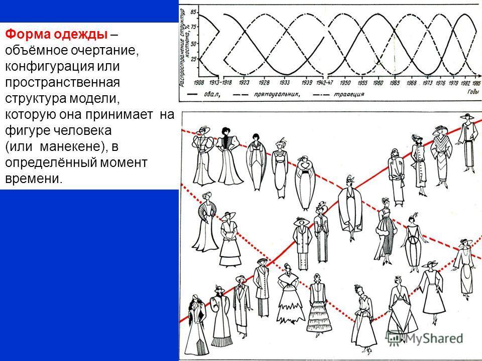 Форма одежды – объёмное очертание, конфигурация или пространственная структура модели, которую она принимает на фигуре человека (или манекене), в определённый момент времени.