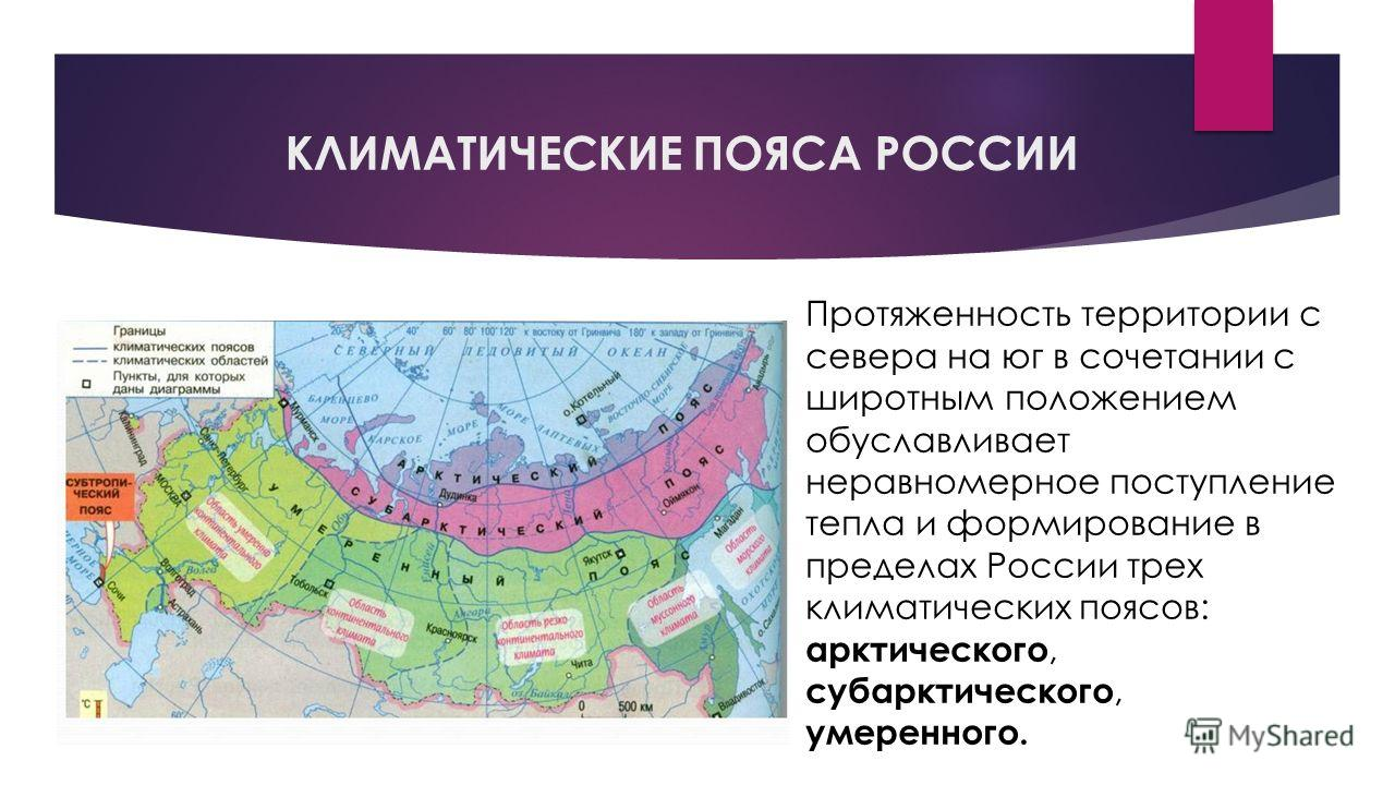 КЛИМАТИЧЕСКИЕ ПОЯСА РОССИИ Протяженность территории с севера на юг в сочетании с широтным положением обуславливает неравномерное поступление тепла и формирование в пределах России трех климатических поясов: арктического, субарктического, умеренного.
