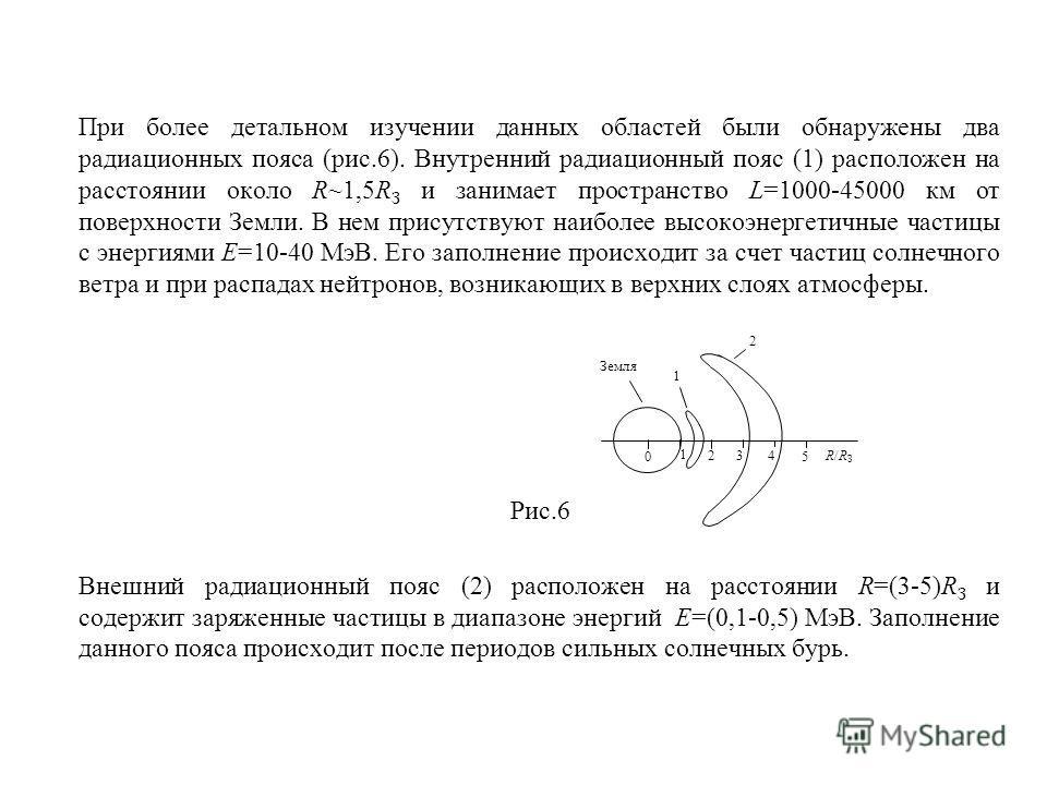 При более детальном изучении данных областей были обнаружены два радиационных пояса (рис.6). Внутренний радиационный пояс (1) расположен на расстоянии около R~1,5R З и занимает пространство L=1000-45000 км от поверхности Земли. В нем присутствуют наи