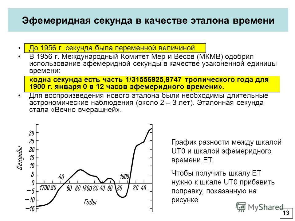 Эфемеридная секунда в качестве эталона времени До 1956 г. секунда была переменной величиной В 1956 г. Международный Комитет Мер и Весов (МКМВ) одобрил использование эфемеридной секунды в качестве узаконенной единицы времени: «одна секунда есть часть