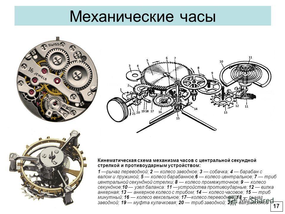 Механические часы Кинематическая схема механизма часов с центральной секундной стрелкой и противоударным устройством: 1 рычаг переводной; 2 колесо заводное; 3 собачка; 4 барабан с валом и пружиной; 5 колесо барабанное;6 колесо центральное; 7 триб цен