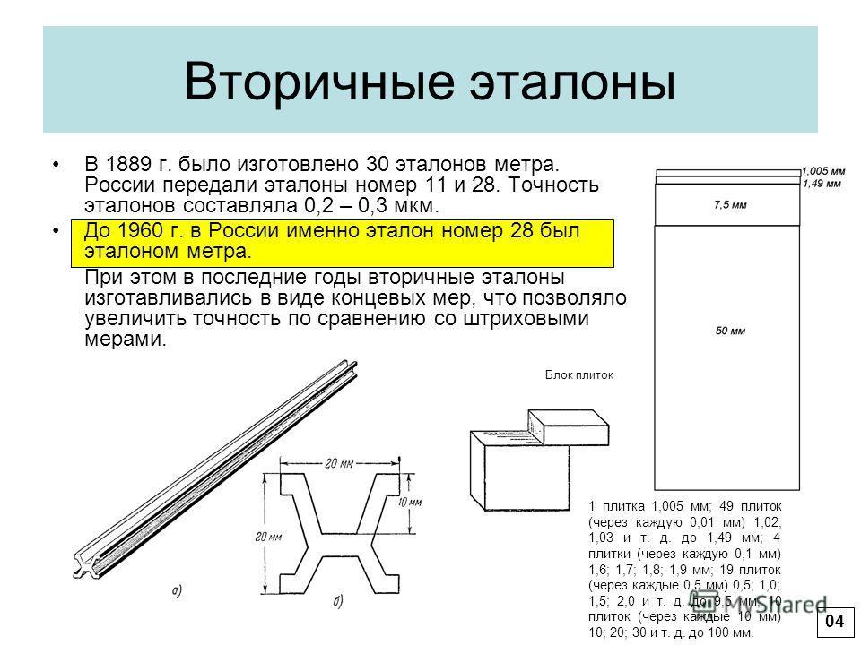 Вторичные эталоны В 1889 г. было изготовлено 30 эталонов метра. России передали эталоны номер 11 и 28. Точность эталонов составляла 0,2 – 0,3 мкм. До 1960 г. в России именно эталон номер 28 был эталоном метра. При этом в последние годы вторичные этал