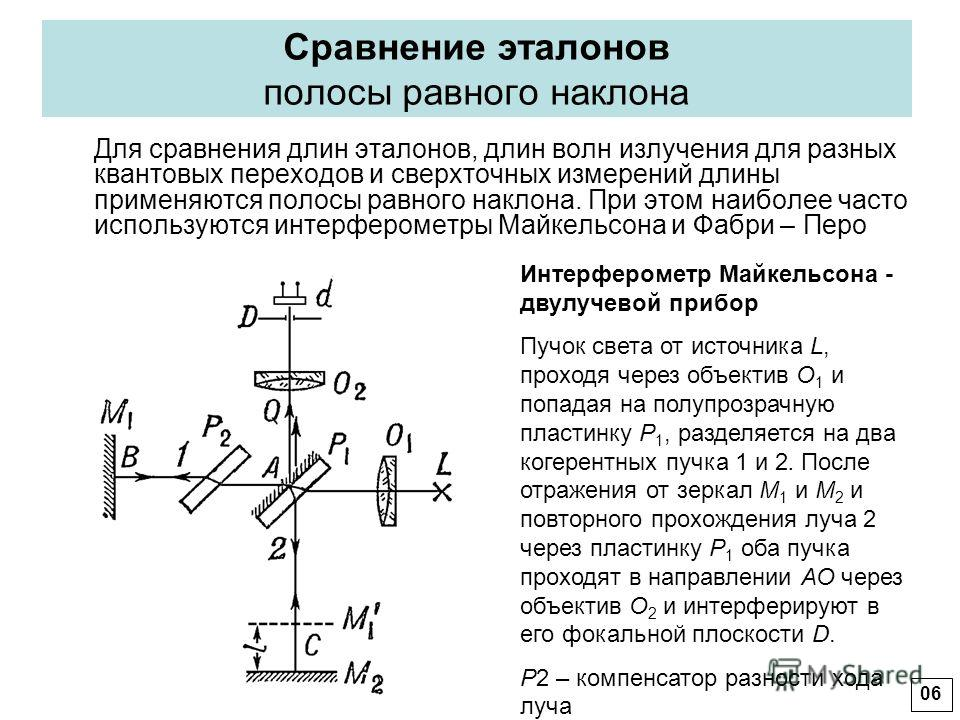 Сравнение эталонов полосы равного наклона Для сравнения длин эталонов, длин волн излучения для разных квантовых переходов и сверхточных измерений длины применяются полосы равного наклона. При этом наиболее часто используются интерферометры Майкельсон