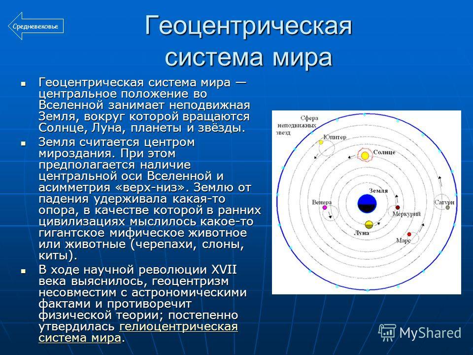 Геоцентрическая система мира Геоцентрическая система мира центральное положение во Вселенной занимает неподвижная Земля, вокруг которой вращаются Солнце, Луна, планеты и звёзды. Геоцентрическая система мира центральное положение во Вселенной занимает