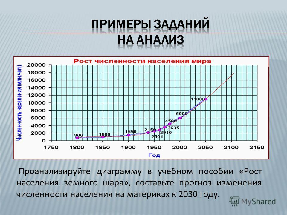 Проанализируйте диаграмму в учебном пособии «Рост населения земного шара», составьте прогноз изменения численности населения на материках к 2030 году.