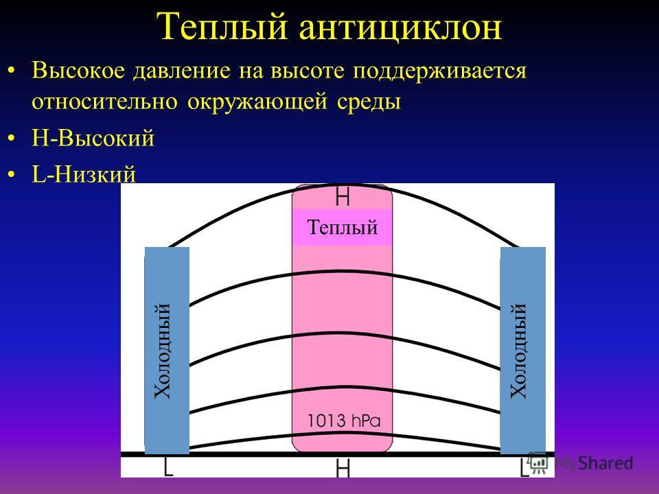 Типы высокого давления Теплый антициклон / Гребень –Субтропический пояс высокого давления Холодный антициклон / Гребень –Сибирский максимум –Холодный гребень перед теплым фронтом