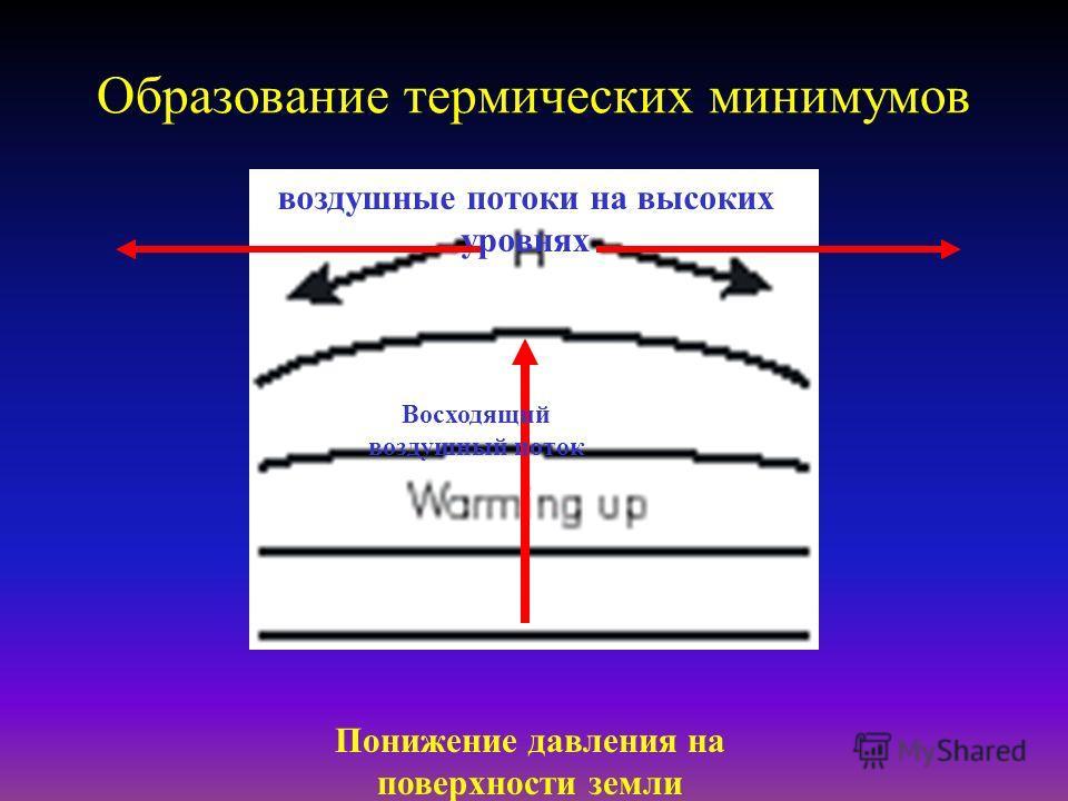 Образование термических минимумов Insolation Инсоляция Поверхность