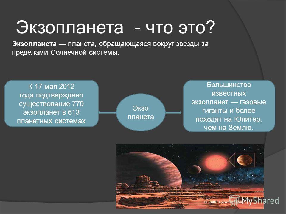 Экзопланета - что это? Экзопланета планета, обращающаяся вокруг звезды за пределами Солнечной системы. Экзо планета К 17 мая 2012 года подтверждено существование 770 экзопланет в 613 планетных системах Большинство известных экзопланет газовые гиганты