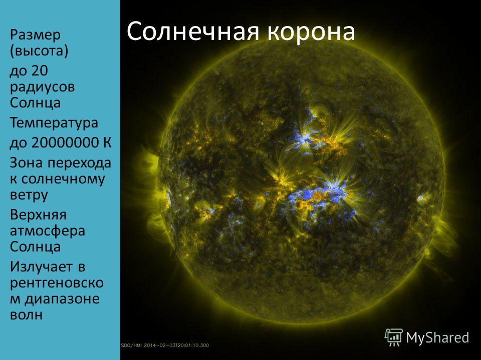 Солнечная корона Размер (высота) до 20 радиусов Солнца Температура до 20000000 К Зона перехода к солнечному ветру Верхняя атмосфера Солнца Излучает в рентгеновской м диапазоне волн