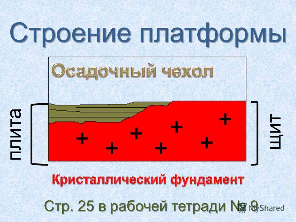 щит плита Строение платформы Стр. 25 в рабочей тетради 9