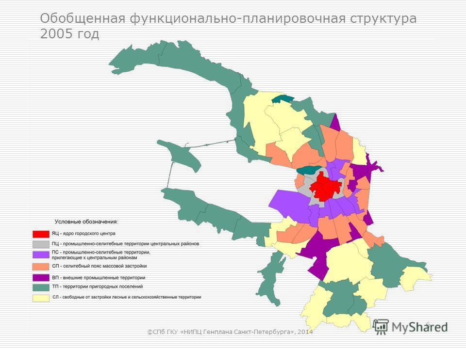 6 Обобщенная функционально-планировочная структура 2005 год ©СПб ГКУ «НИПЦ Генплана Санкт-Петербурга», 2014