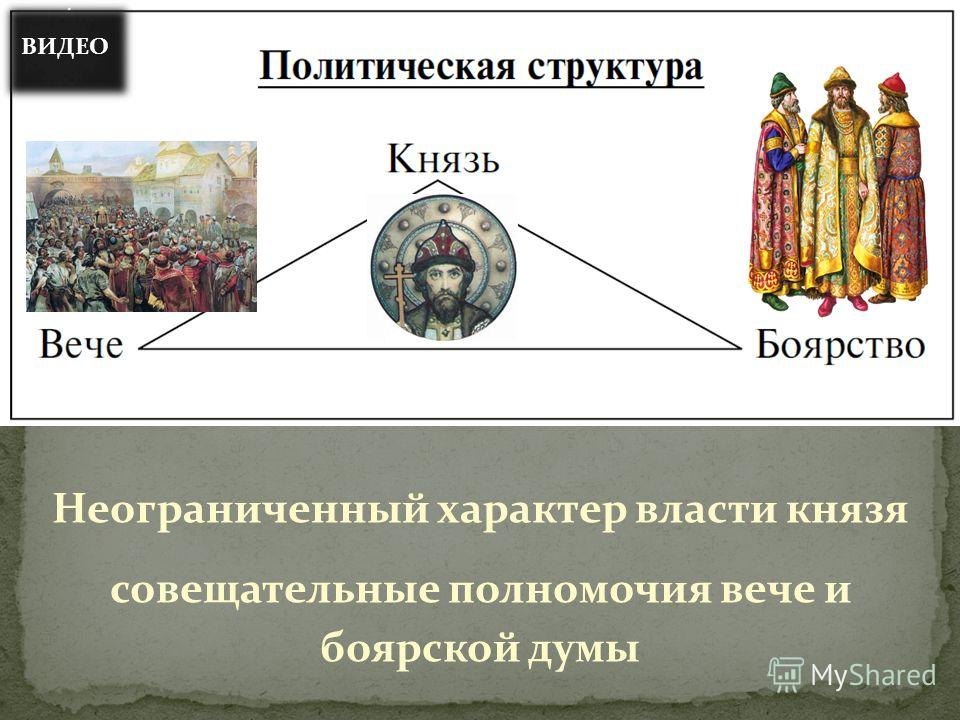 Неограниченный характер власти князя совещательные полномочия вече и боярской думы ВИДЕО