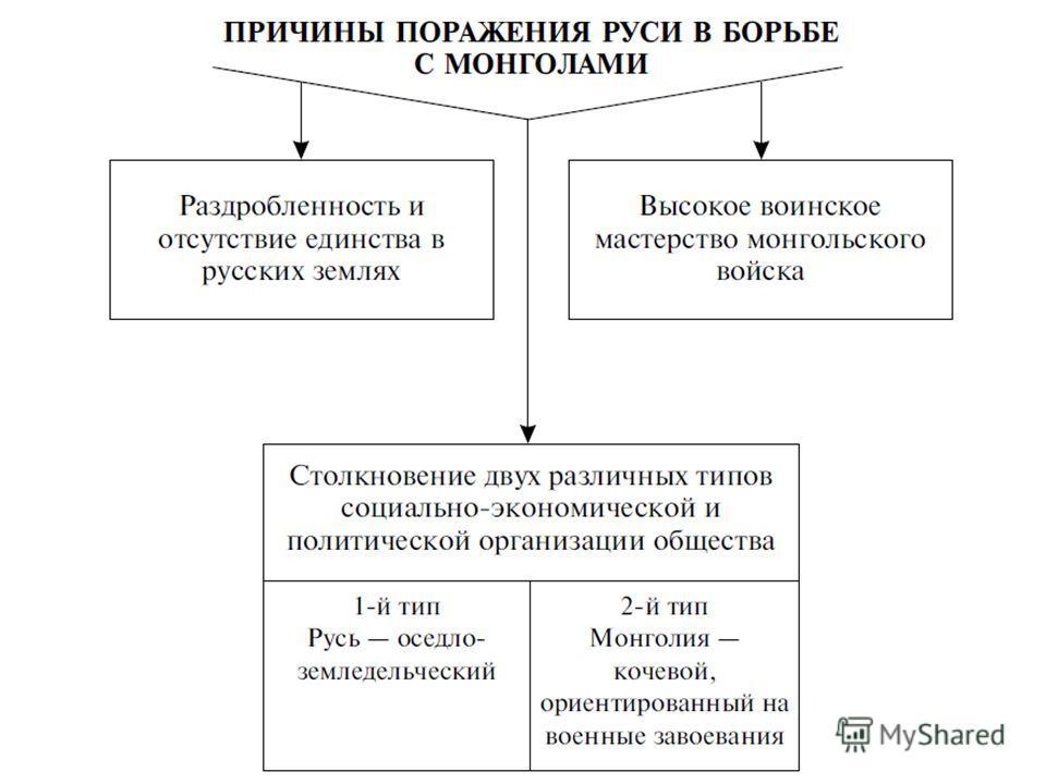 Вузы китая для русских бесплатно
