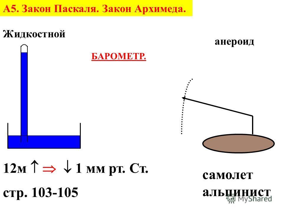 Торричелли (17 в) 76 о мм рт. ст. 10 5 Па p = gh ртуть А5. Закон Паскаля. Закон Архимеда.
