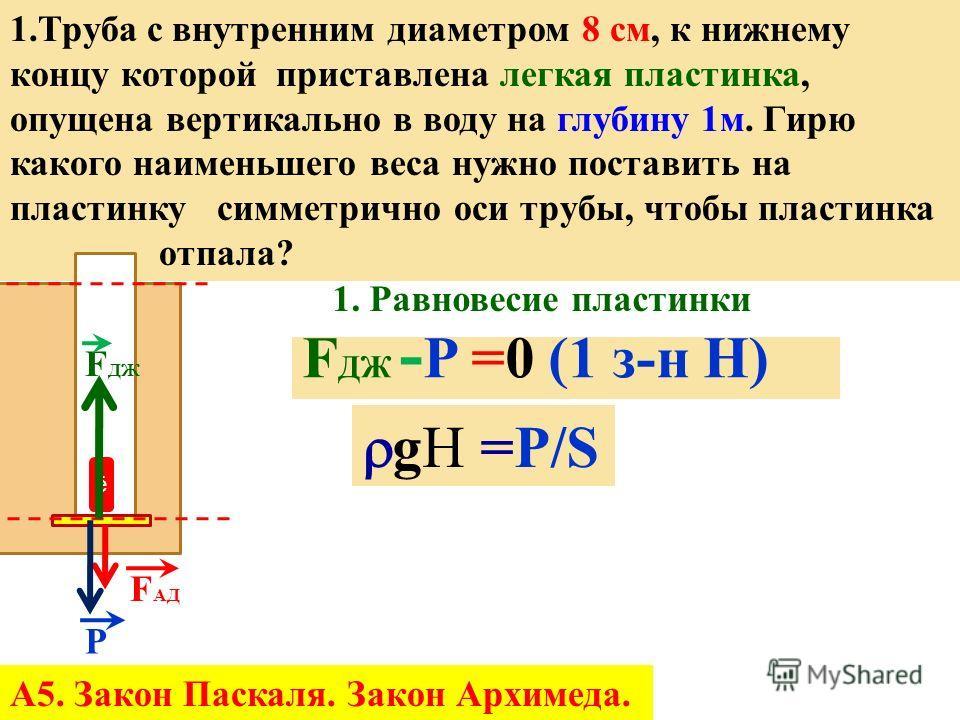 h ВЕРХ … « ВЕСУ» ЖИДКОСТИ ( Г) в V вытесненном телом. FБFБ FБFБ h F A = F Н – F В = h НИЖН = gh Н S - gh В S = = gS(h Н - h В ) = FвFв FнFн FвFв FнFн = р Н S - р В S = F A = Ж g V ПОГР FБFБ FБFБ FнFн hНhН F A = F Н = р Н S = gh Н S F A = Ж g V ПОГР F