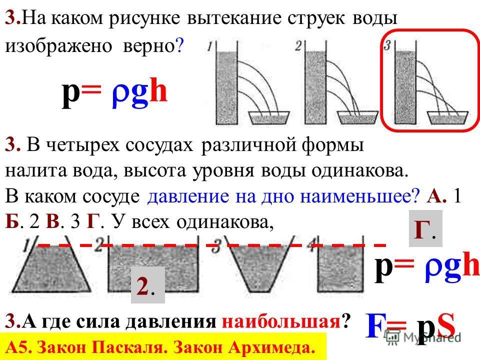 По какой формуле вычисляется гидростатическое давление По какой формуле вычисляется вес тела при равномерном движении По какой формуле вычисляется сила давления Формула, ОПРЕДЕЛЯЮЩАЯ ДАВЛЕНИЕ По какой формуле вычисляется выталкивающая сила 4. p=ρgh 1