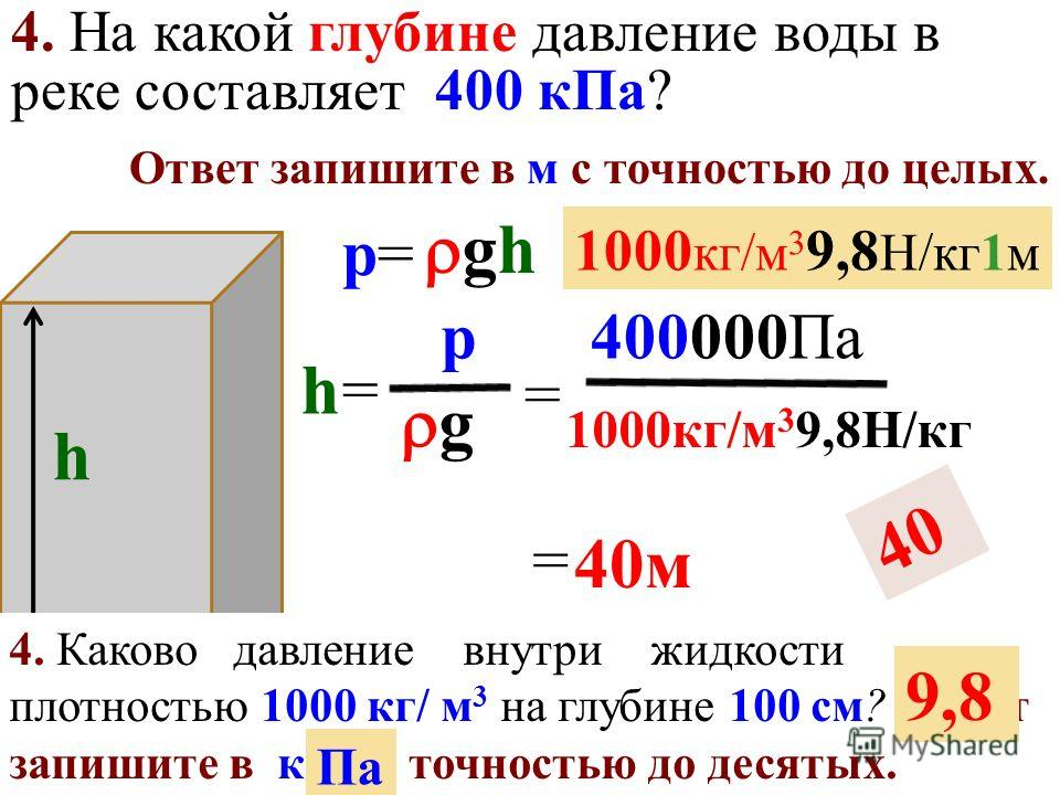 3. В четырех сосудах различной формы налита вода, высота уровня воды одинакова. В каком сосуде давление на дно наименьшее? А. 1 Б. 2 В. 3 Г. У всех одинакова, 3. На каком рисунке вытекание струек воды изображено верно? р= gh Г.Г. 3. А где сила давлен