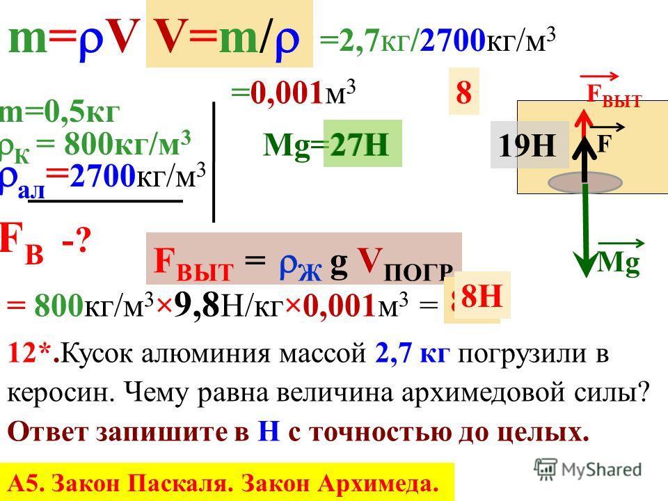А5. Закон Паскаля. Закон Архимеда. 12*. Рассчитайте выталкивающую силу, действующую на пробковый пояс объемом 5 дм 3, полностью погружаемый в воду? Ответ запишите в Н с точностью до целых. V =0.005 м 3 пр = 240 кг/м 3 В = 1000 кг/м 3 F В -? Mg F ВЫТ