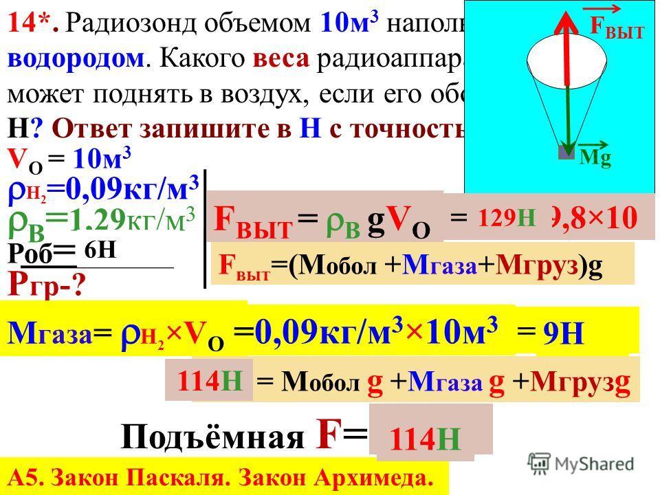 13*. Какой наименьший объём имеет льдина, способная удержать над водой груз массой 400 кг? Ответ запишите в м 3 с точностью до целых. M =400 кг л =900 кг/м 3 В = 1000 кг/м 3 V-? Mg F ВЫТ Р В gV ОБЩ =Mg+ Л gV ОБЩ В V ОБЩ =M+ Л V ОБЩ В V ОБЩ - Л V ОБЩ