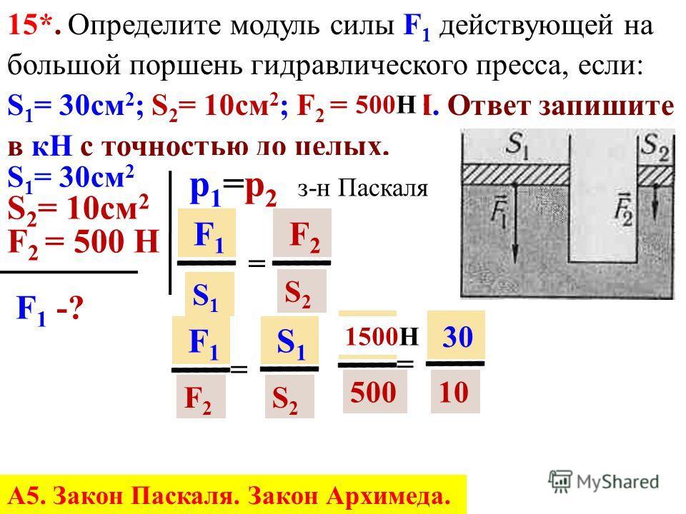 А5. Закон Паскаля. Закон Архимеда. 14*. Воздушный шар объемом 3 м 3 наполнен водородом. Масса шара 0,6 кг. Какова масса груза, который может поднять этот шар? Ответ запишите в кг с точностью до целых.. Mg F ВЫТ Подъёмная F= V О = 3 м 3 H 2 =0,09 кг/м