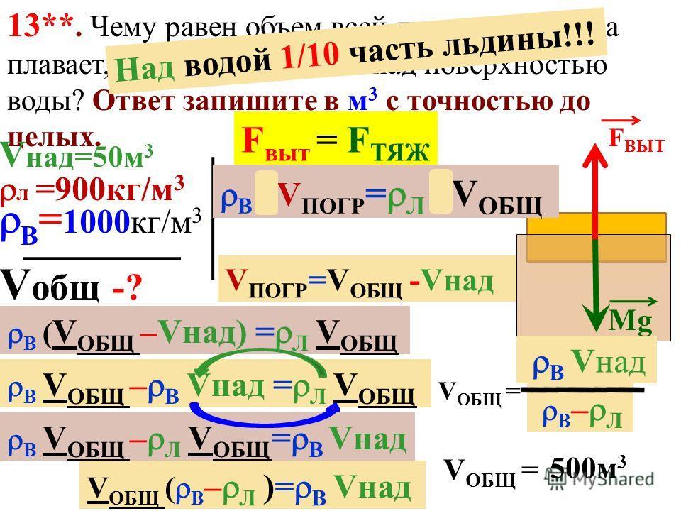 15*. Площади поршней гидравлического пресса относятся как 1:100. С какой силой достаточно действовать на малый поршень, чтобы пресс сжимал тело с силой 5000 кН Ответ запишите в кН с точностью до целых. S 1 = 100 см 2 S 2 = 1 см 2 F 1 = 5000Н Роб = 6Н