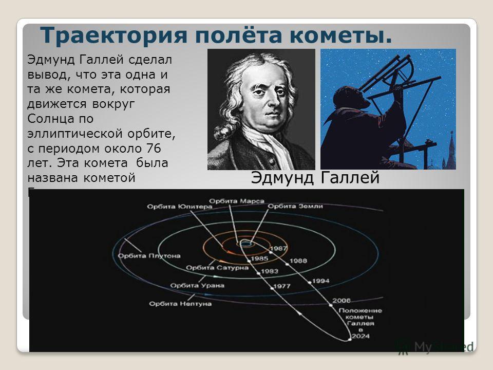 Траектория полёта кометы. Эдмунд Галлей сделал вывод, что эта одна и та же комета, которая движется вокруг Солнца по эллиптической орбите, с периодом около 76 лет. Эта комета была названа кометой Галлея Эдмунд Галлей