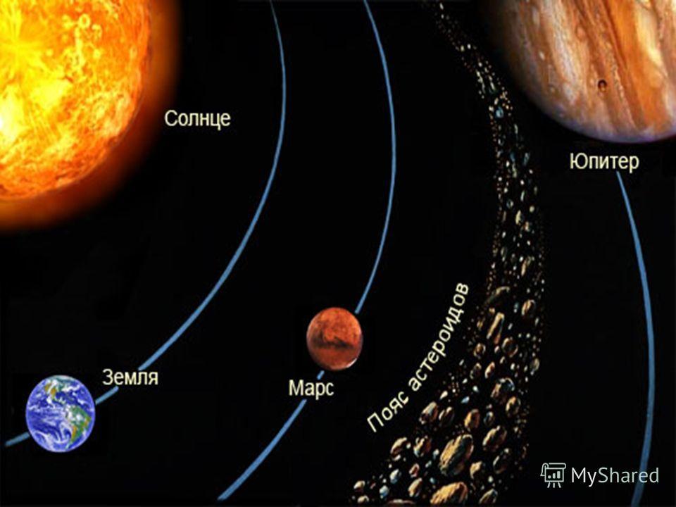 Между какими планетами расположен пояс астероидов?