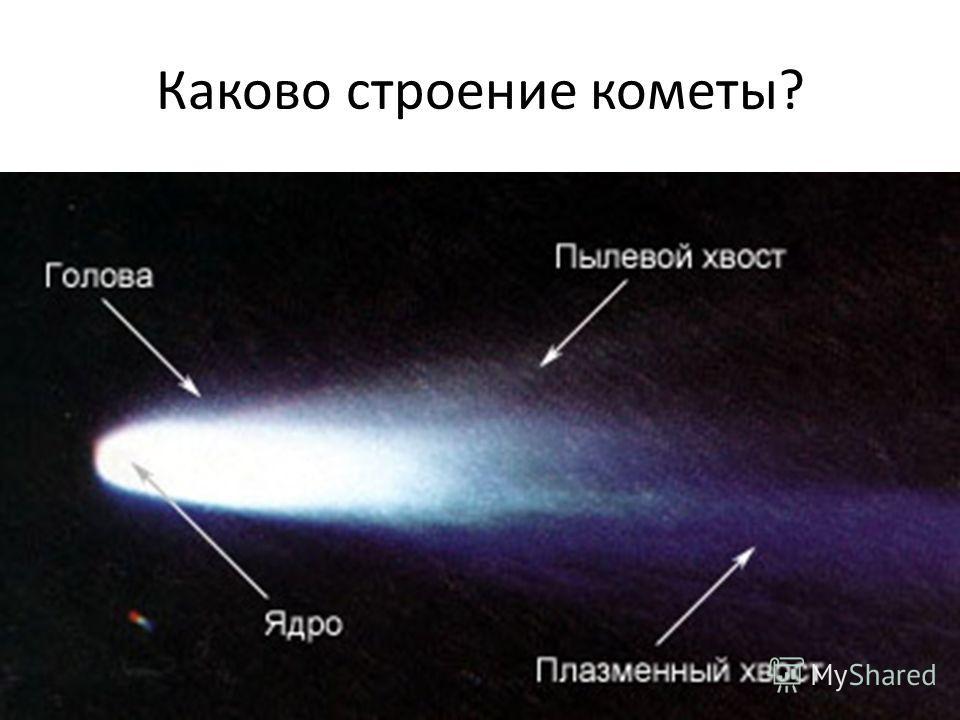 Каково строение кометы?