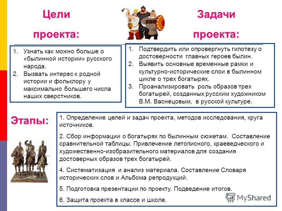 Цели проекта: 1.Узнать как можно больше о «былинной истории» русского народа. 2.Вызвать интерес к родной истории и фольклору у максимально большего числа наших сверстников. Задачи проекта: 1.Подтвердить или опровергнуть гипотезу о достоверности главн